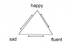happy_sad_fluent