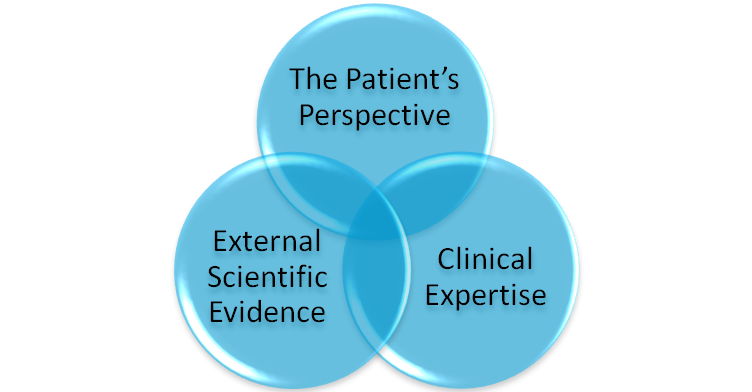 perspective-evidence-expertise